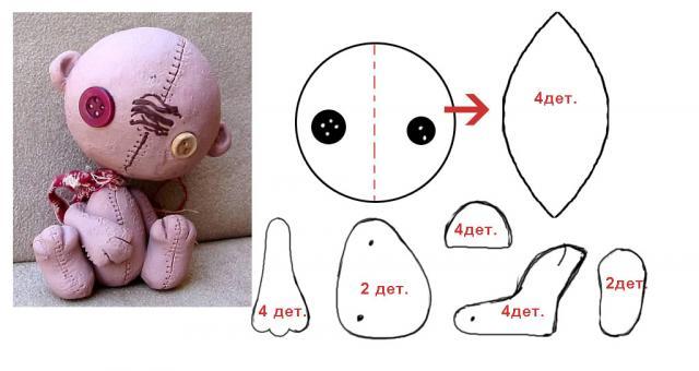 Электромеханическая игрушка олень: выкройки мягких игрушек в.