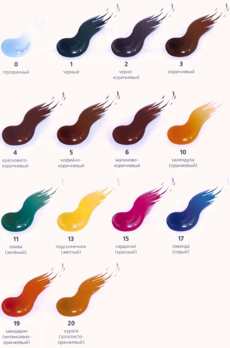 Карта цветов лонда профессиональная 172