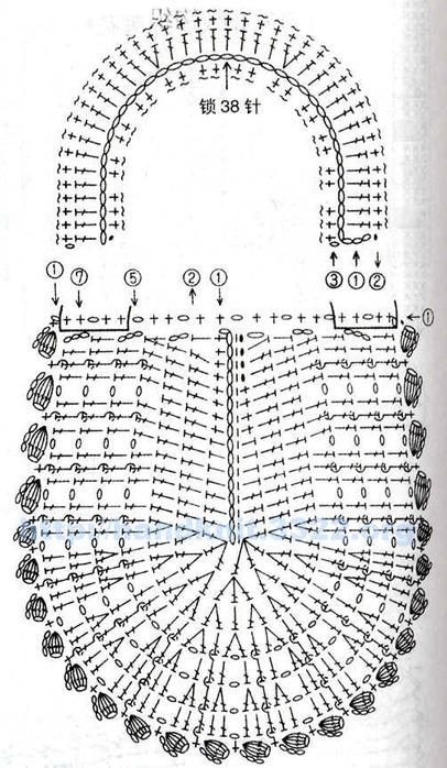 вязание крючком бесплатные схемы пинетки.