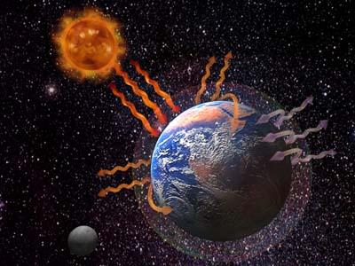 Глобальное потепление или