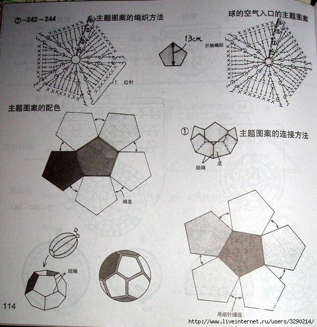 вязаный мяч крючком. нужны 2 полушария по 6 пятиугольников большой мячик - из акрила, меньший - из ириса.