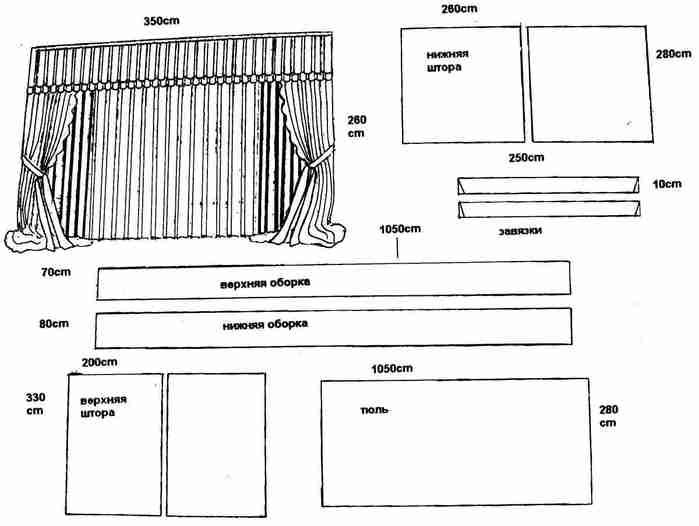 Как сшить шторы ламбрекены схема 12