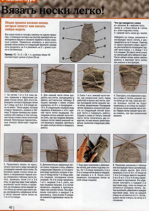 Правильное вязание носков с носка спицами