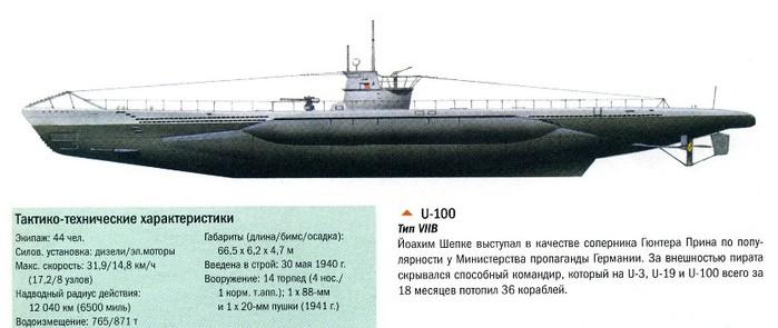 поиск подводных лодок второй мировой войны
