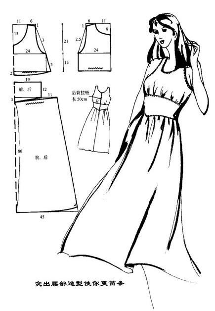 """""""Часть 1. Буфы """" - виды и способы выполнения.  Выкройки сарафанов и летних платьев.  Очень просто."""