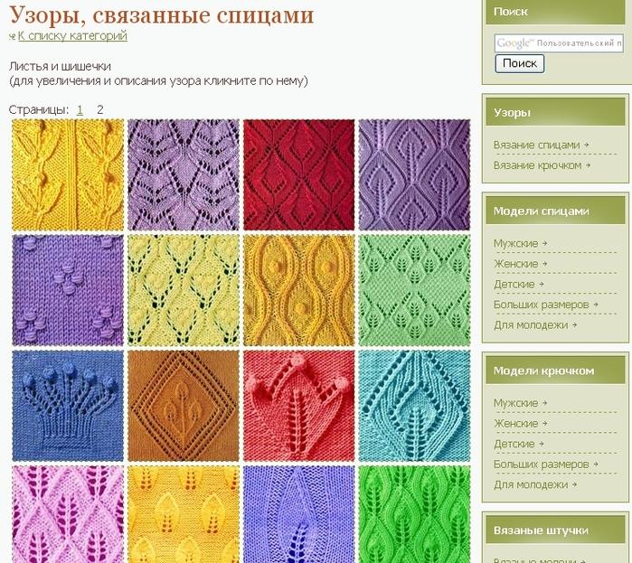 Узоры вязания спицами 1001 узор