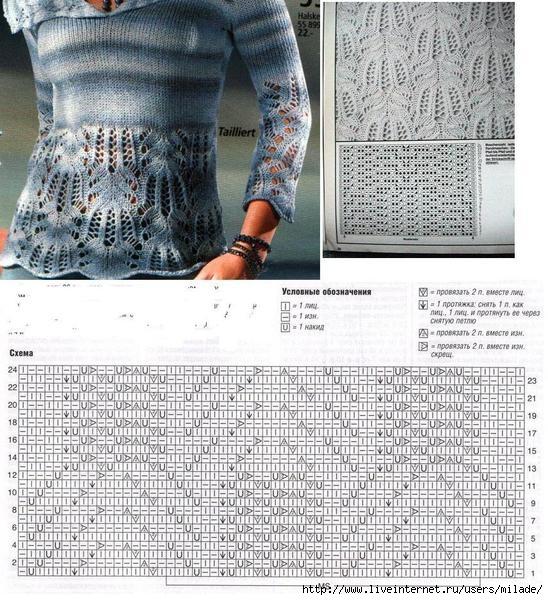 модели вязания спицами со схемами.