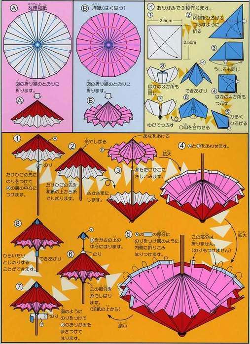 Бумажный зонтик для коктейля своими руками