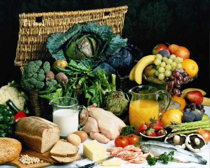 диета имбирная