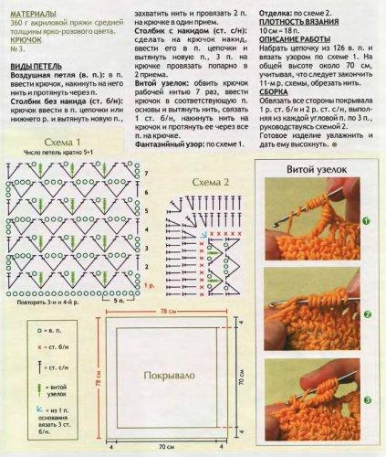 Схема вязания простого пледа спицами