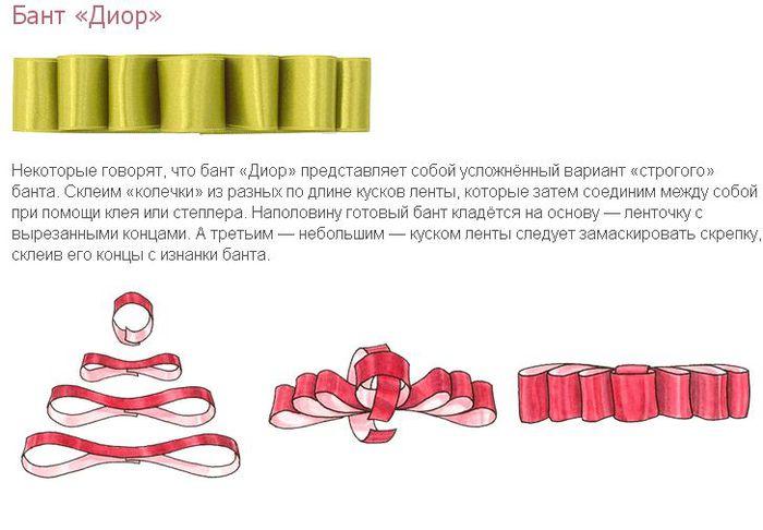 wday.ru/living/workshop/article/how-to-make-bow/6/&pag=6. Найдены схемы складывания бантов на.