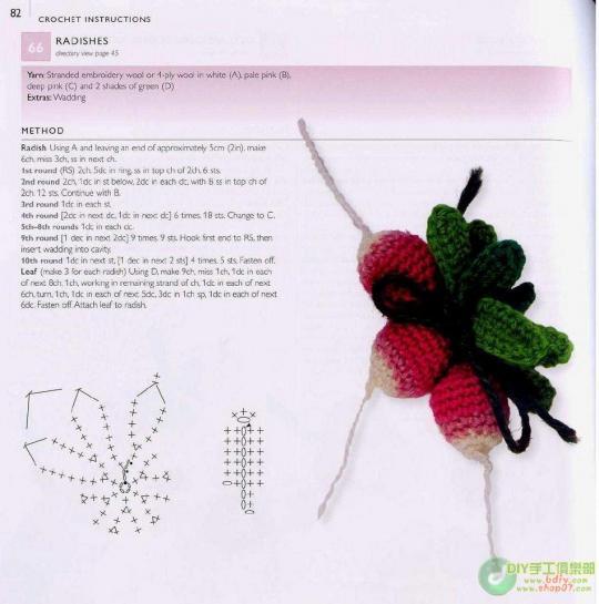 Вышивка крестиком.  Это цитата сообщения.  Размещено с помощью приложения.  Вязаные цветы и плоды.
