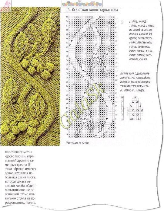Узоры и схемы вязания спицами - Самое интересное в блогах.