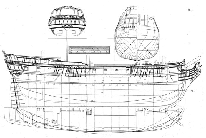 Чертежи парусных кораблей »