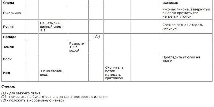 http://img0.liveinternet.ru/images/attach/c/1//48/646/48646121_1252810927_Bezuymyannuyy21.jpg