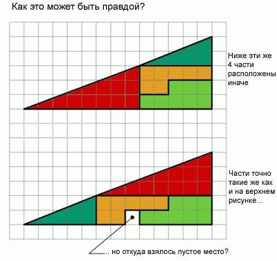 (400x377, 23Kb)