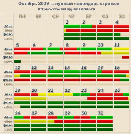 Лунный календарь стрижки на октябрь 2009 г