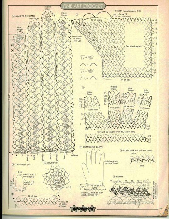 вязание крючком перчатки