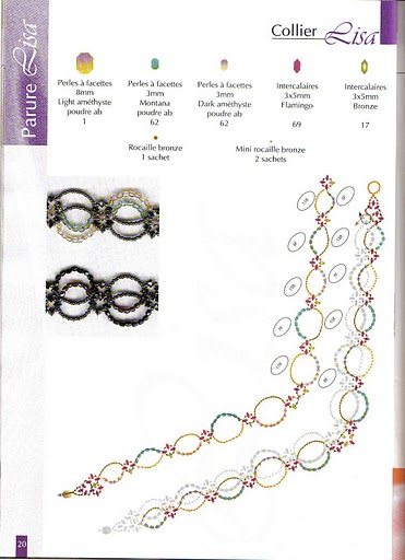 bead kit : parure