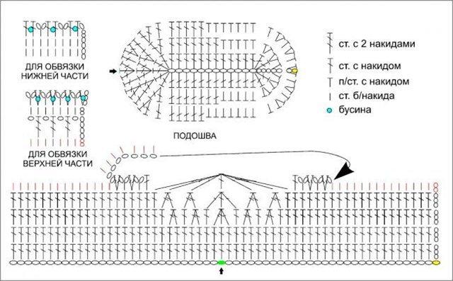 Схемы вязания спицами пинеток с подробным описанием
