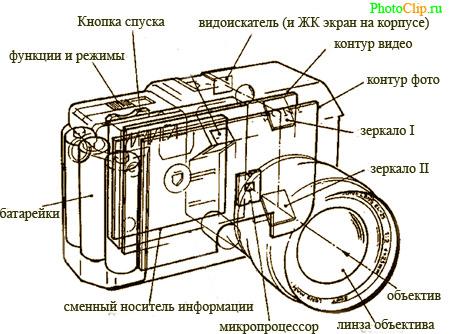 Схема фотоаппарата 2