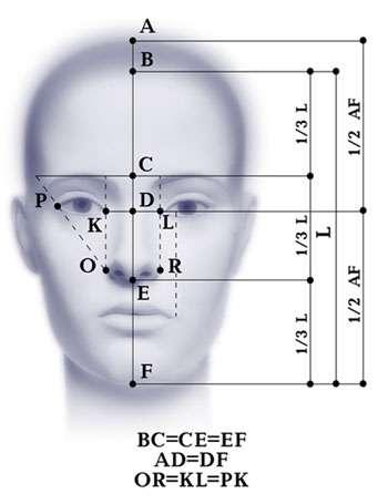 6) При съемке лица стоит