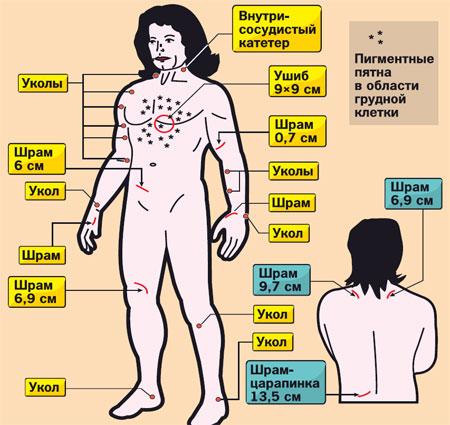 http://img0.liveinternet.ru/images/attach/c/1//55/256/55256645_Michael_Jackson_Body.jpg