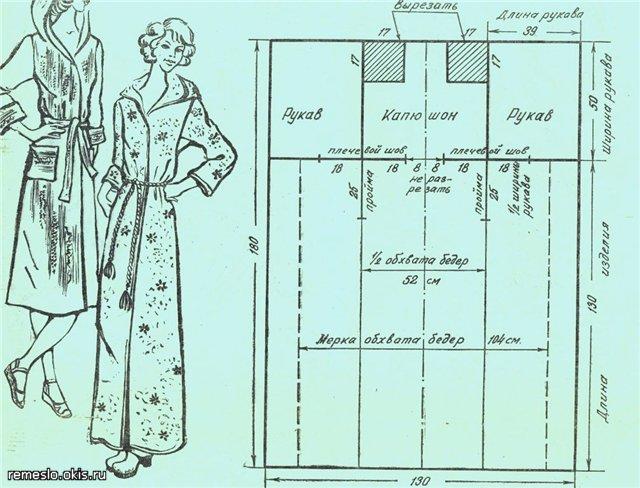 Построение выкройки халата