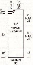 (129x253, 7Kb)