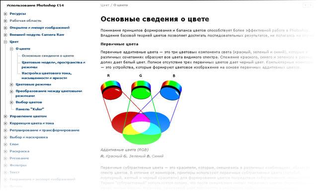 официальный справочник adobe photoshop cs4
