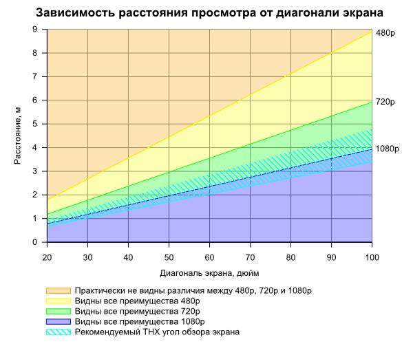 (600x500, 53Kb)