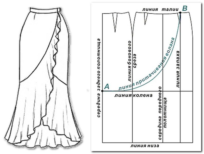 options skirts with flounces (with drawings patterns)