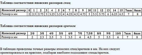 (594x233, 50Kb)