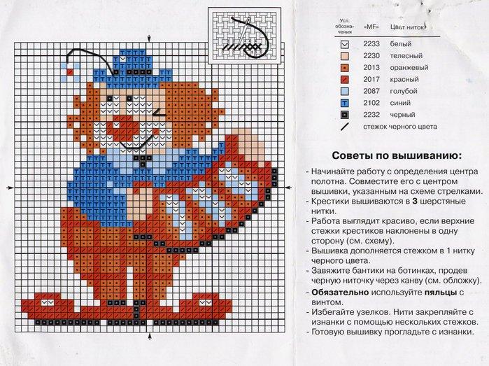 <схема клоун - Самое