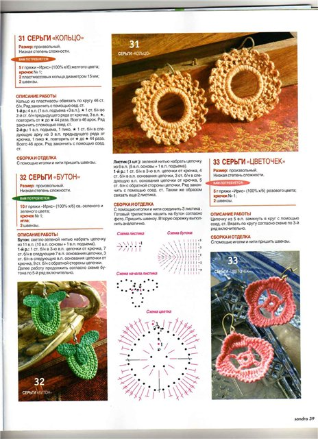 crafty jewelry: crochet earrings