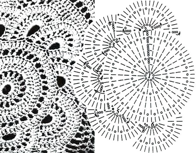 схема плетиво