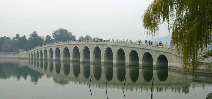 Пекин - Летний дворец императрицы 77753
