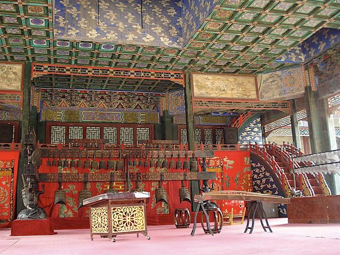 Пекин - Летний дворец императрицы 40128