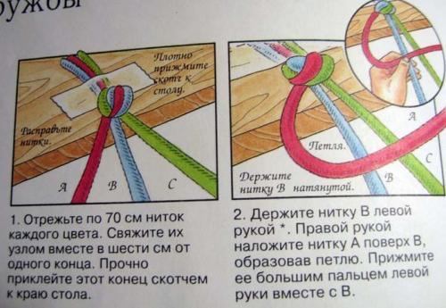 базовая схема плетения фенечки