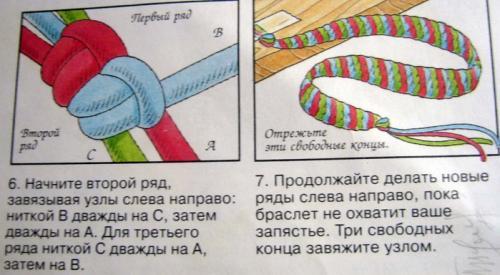 описание плетения фенечки