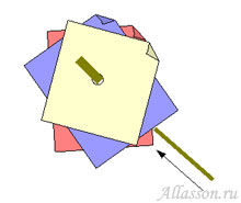 3. Вставить черенок обмотанным концом в отверстие