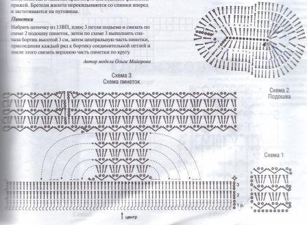 -Это схема вязания пинеток.