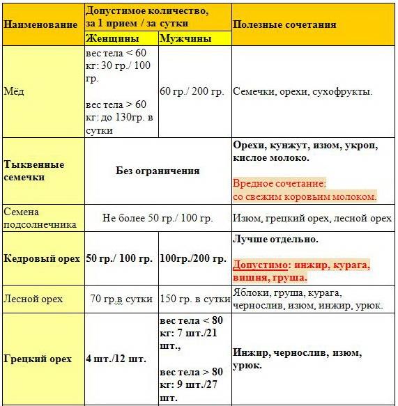 http://img0.liveinternet.ru/images/attach/c/1//61/770/61770504_tab1.jpg