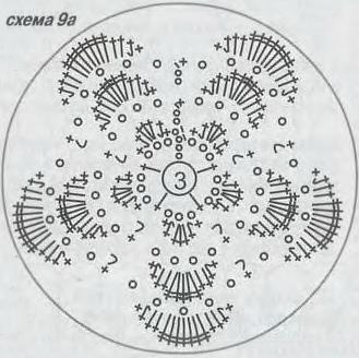 (329x328, 56Kb)