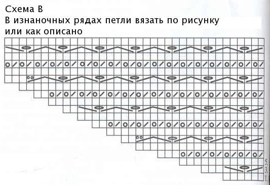 (533x366, 109Kb)