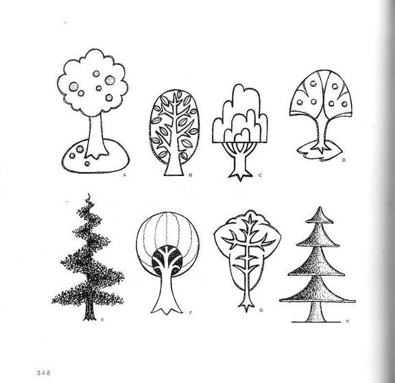 шаблоны рисования плодов и деревьев