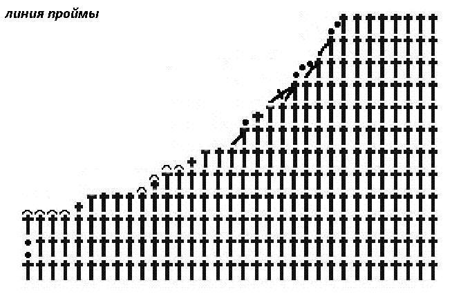 оформление пройм7 (667x426, 69 Kb)