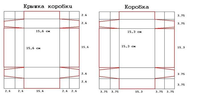 Размеры видны на схеме (они в
