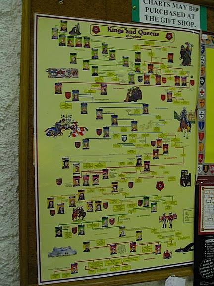 Замок Пембрук в Уэльсе 22577