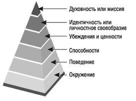 (274x204, 8Kb)